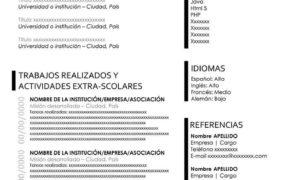 Currículum Vitae para personas sin experiencia laboral